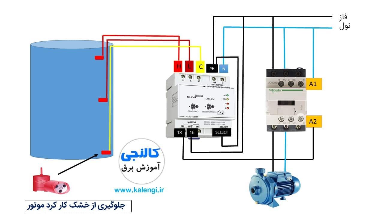کنترل سطح مایعات با فلوتر