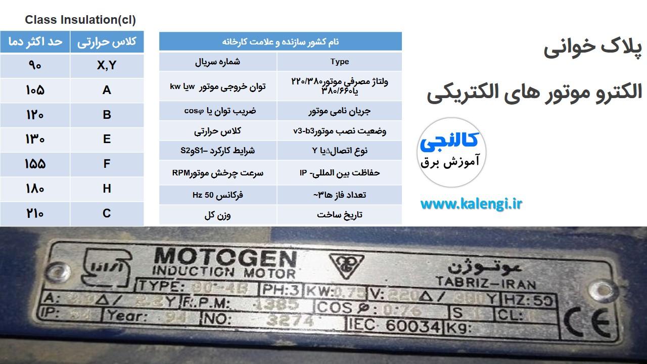 پلاک خوانی موتورهای الکتریکی