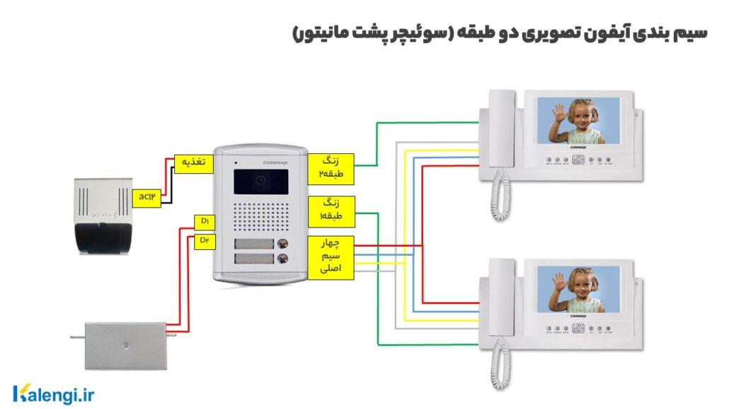 آموزش نصب آیفون تصویری چند طبقه